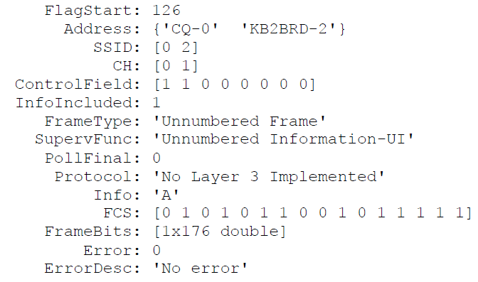 The Cyclic Redundancy Check (CRC) for AX 25